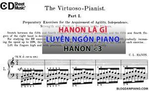 Hanon Là gì, Luyện Ngón Piano HANON - giáo trình luyện ngón